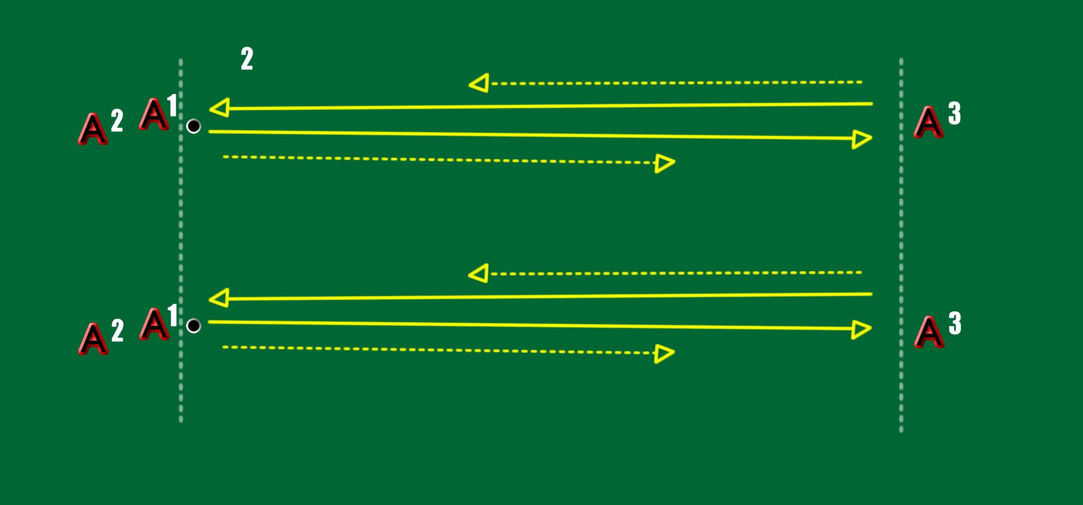 funstix lesson 3 drills field hockey canada