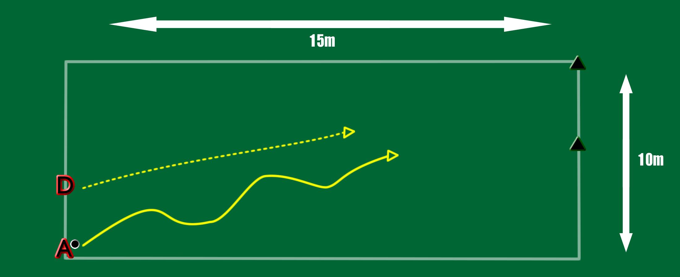 Funstix Lesson 7 Drills Field Hockey Canada Schematic Diagram2 Channels Same As Below Side By Diagram 1
